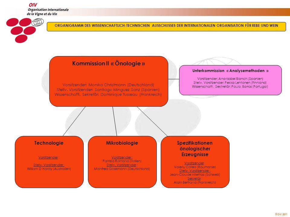 OIV 2011 Kommission III « Wirtschaft und Recht » Vorsitzender: John Barker (Neuseeland) Stellv.