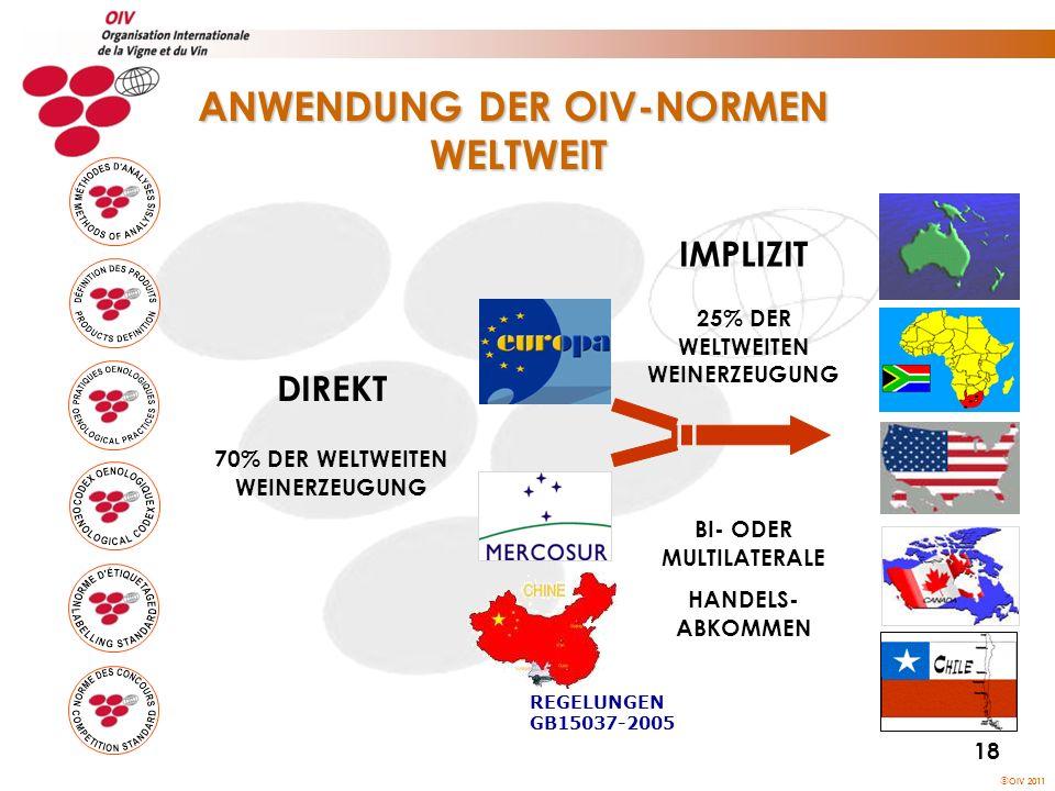 OIV 2011 Strategieplan 2009-2012 der OIV Strategieplan 2009-2012 der OIV verabschiedet durch die Ausserordentliche Generalversammlung vom 24.