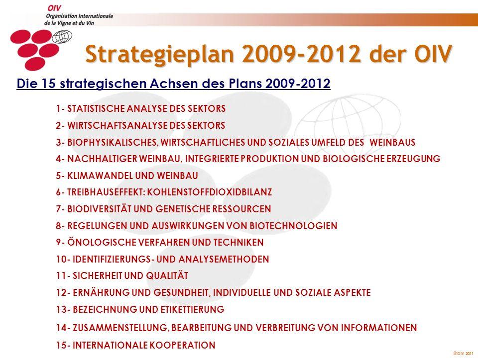OIV 2011 Strategieplan 2009-2012 der OIV Die 15 strategischen Achsen des Plans 2009-2012 1- STATISTISCHE ANALYSE DES SEKTORS Gemäß den Zielsetzungen des Übereinkommens vom 3.