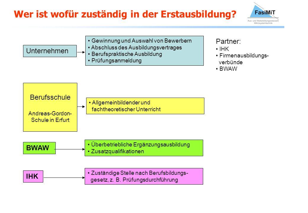 Wer ist wofür zuständig in der Erstausbildung? Unternehmen Gewinnung und Auswahl von Bewerbern Abschluss des Ausbildungsvertrages Berufspraktische Aus