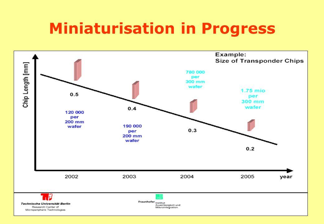 Miniaturisation in Progress