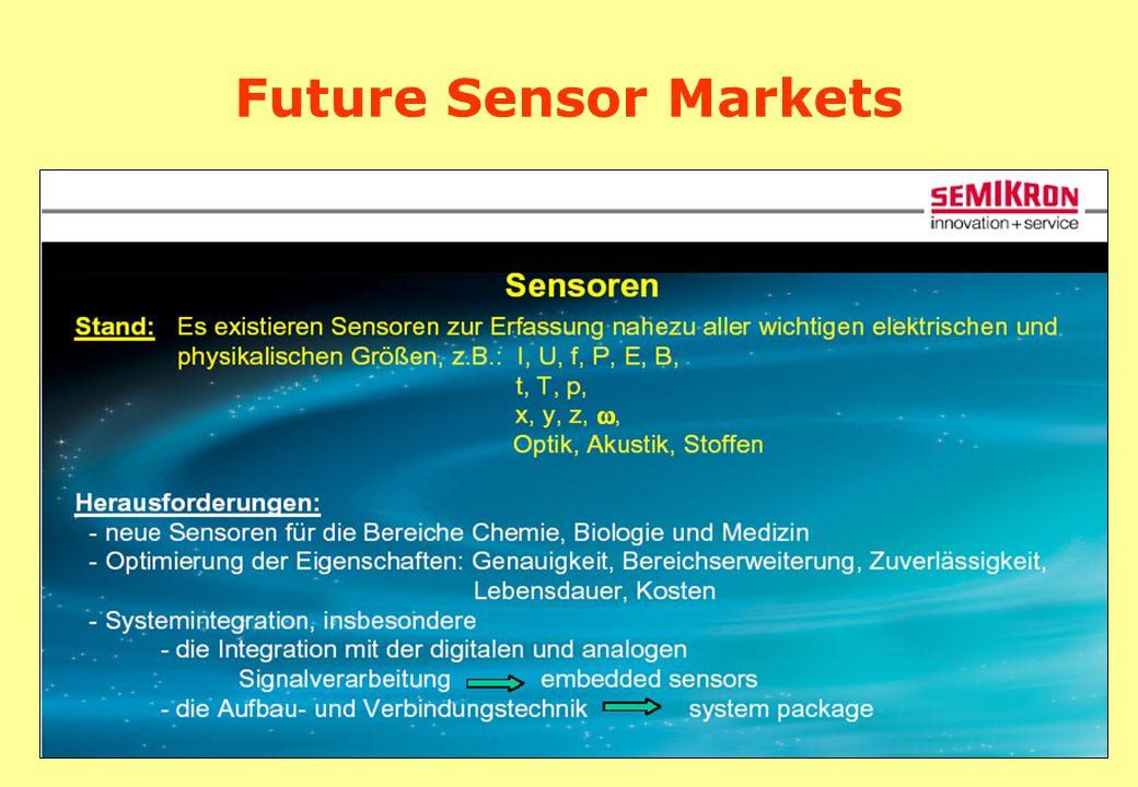 Future Sensor Markets