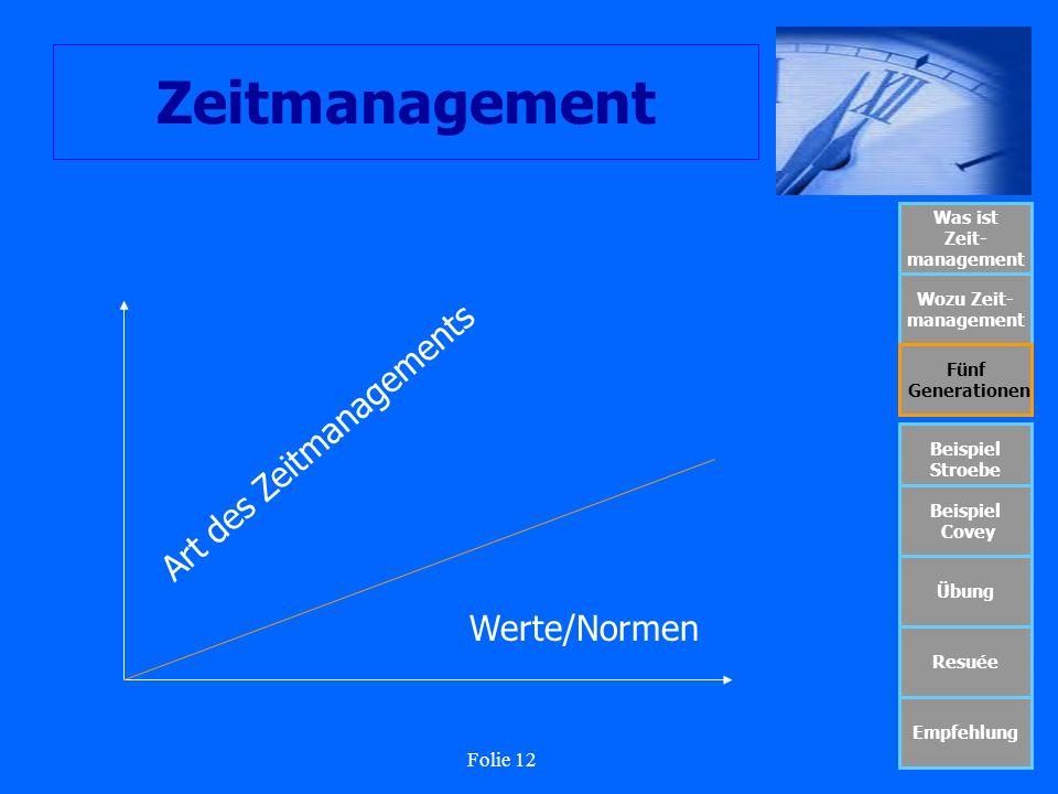 Folie 12 Zeitmanagement Was ist Zeit- management Wozu Zeit- management Fünf Generationen Beispiel Stroebe Beispiel Covey Übung Resuée Empfehlung Werte
