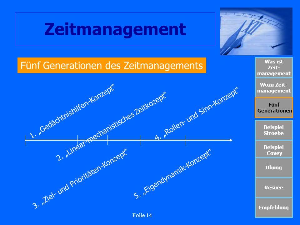 Folie 14 Zeitmanagement Was ist Zeit- management Wozu Zeit- management Fünf Generationen Beispiel Stroebe Beispiel Covey Übung Resuée Empfehlung Fünf