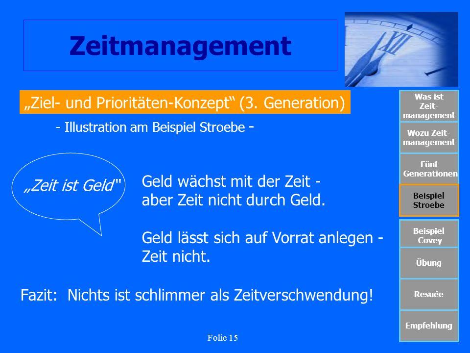 Folie 15 Zeitmanagement Was ist Zeit- management Wozu Zeit- management Fünf Generationen Beispiel Stroebe Beispiel Covey Übung Resuée Empfehlung Ziel-