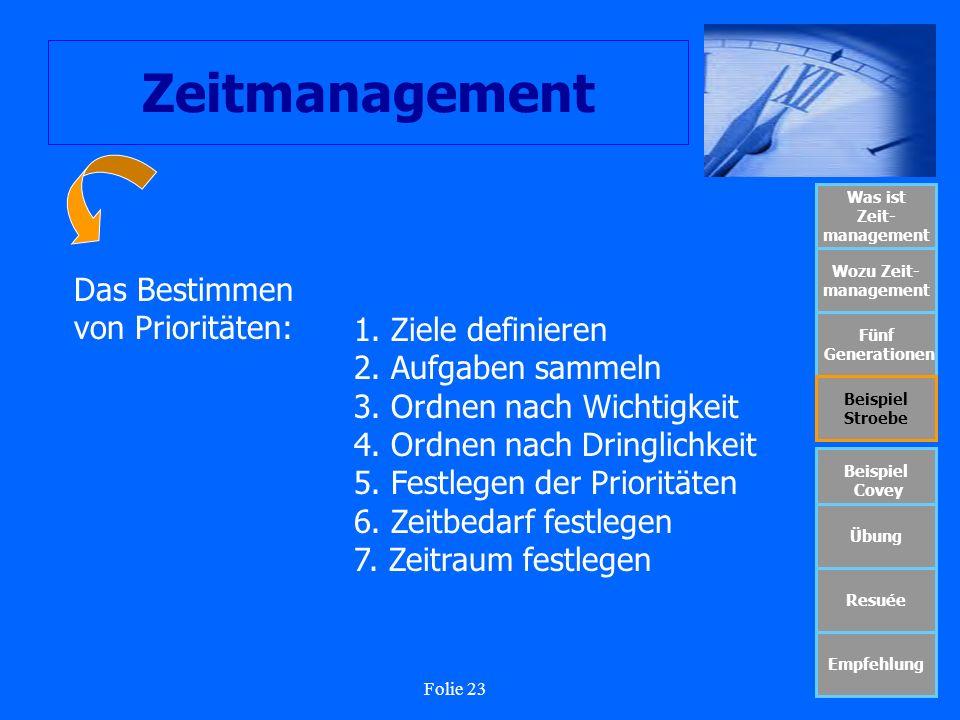 Folie 23 Zeitmanagement Was ist Zeit- management Wozu Zeit- management Fünf Generationen Beispiel Stroebe Beispiel Covey Übung Resuée Empfehlung Das B