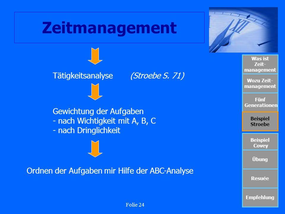 Folie 24 Zeitmanagement Was ist Zeit- management Wozu Zeit- management Fünf Generationen Beispiel Stroebe Beispiel Covey Übung Resuée Empfehlung Tätig