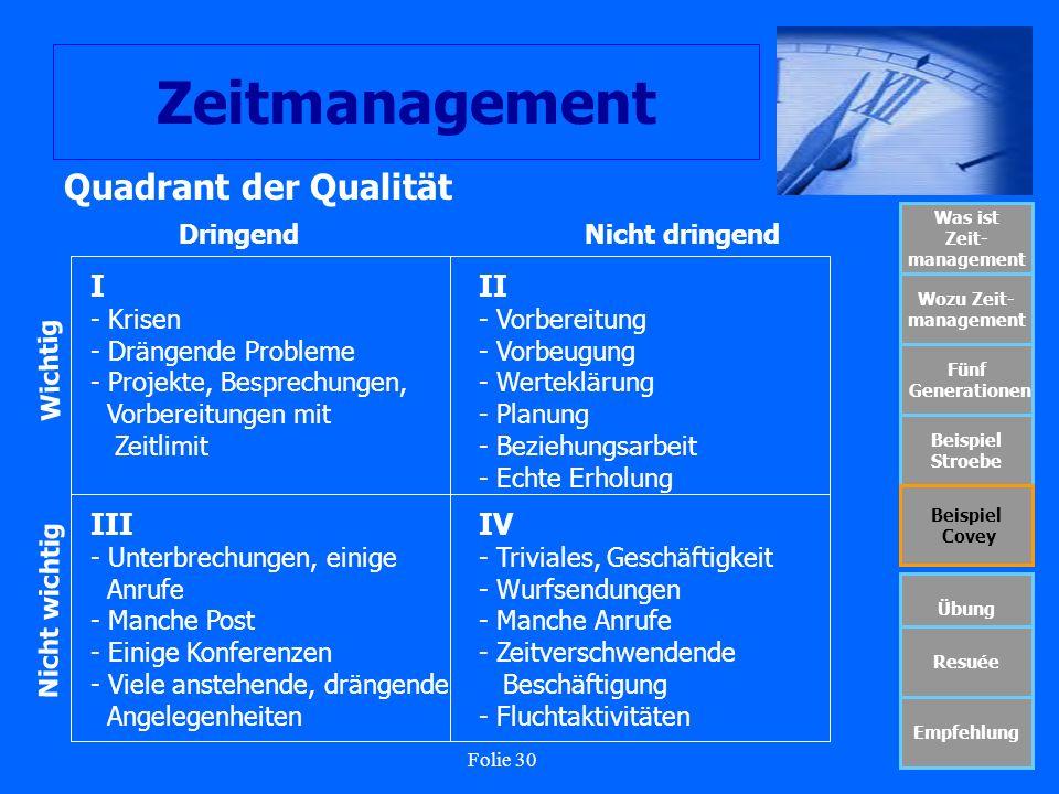 Folie 30 Zeitmanagement Was ist Zeit- management Wozu Zeit- management Fünf Generationen Beispiel Stroebe Beispiel Covey Übung Resuée Empfehlung Quadr