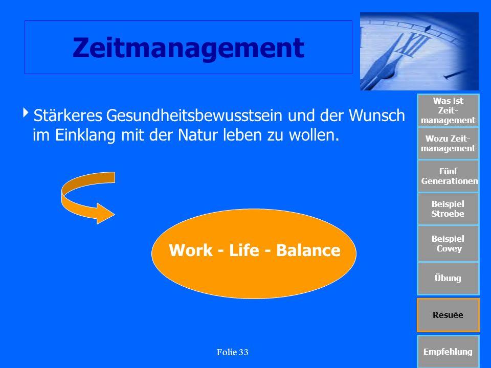Folie 33 Zeitmanagement Was ist Zeit- management Wozu Zeit- management Fünf Generationen Beispiel Stroebe Beispiel Covey Übung Resuée Empfehlung Stärk