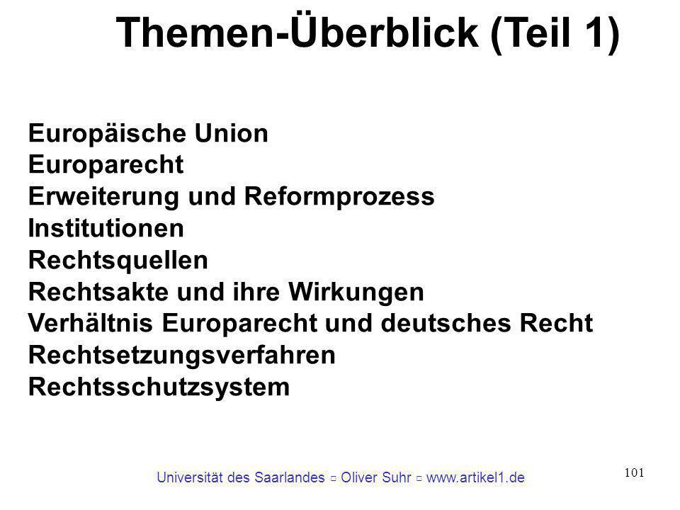 Universität des Saarlandes Oliver Suhr www.artikel1.de 101 Themen-Überblick (Teil 1) Europäische Union Europarecht Erweiterung und Reformprozess Insti