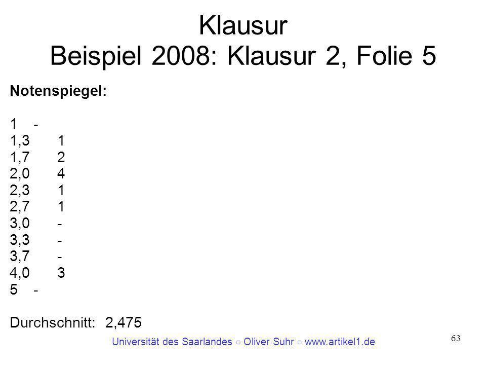 Universität des Saarlandes Oliver Suhr www.artikel1.de 63 Klausur Beispiel 2008: Klausur 2, Folie 5 Notenspiegel: 1- 1,31 1,72 2,04 2,31 2,71 3,0- 3,3