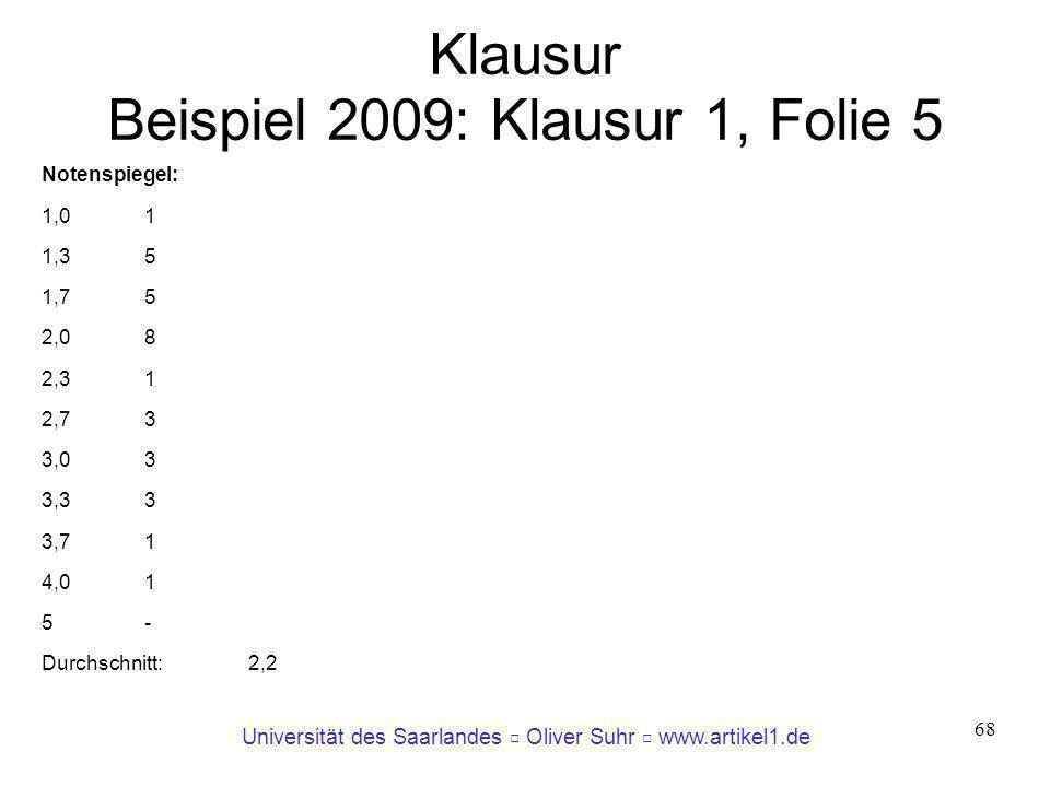 Universität des Saarlandes Oliver Suhr www.artikel1.de 68 Klausur Beispiel 2009: Klausur 1, Folie 5 Notenspiegel: 1,01 1,35 1,75 2,08 2,31 2,73 3,03 3