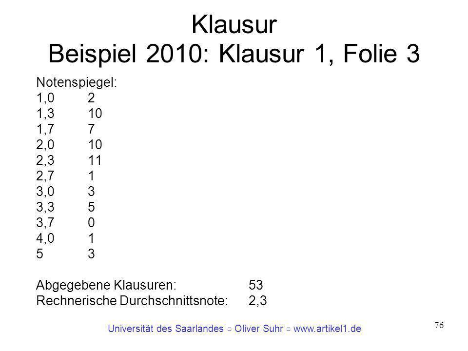 Universität des Saarlandes Oliver Suhr www.artikel1.de 76 Klausur Beispiel 2010: Klausur 1, Folie 3 Notenspiegel: 1,02 1,310 1,77 2,010 2,311 2,71 3,0