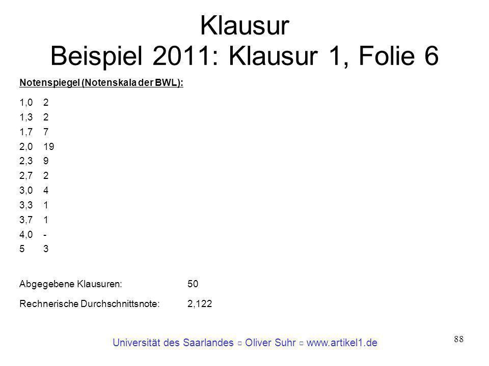 Universität des Saarlandes Oliver Suhr www.artikel1.de 88 Klausur Beispiel 2011: Klausur 1, Folie 6 Notenspiegel (Notenskala der BWL): 1,02 1,32 1,77