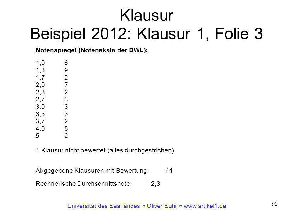 Universität des Saarlandes Oliver Suhr www.artikel1.de 92 Klausur Beispiel 2012: Klausur 1, Folie 3 Notenspiegel (Notenskala der BWL): 1,06 1,39 1,72