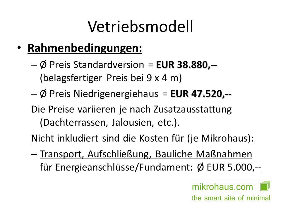Vetriebsmodell Rahmenbedingungen: EUR 38.880,-- – Ø Preis Standardversion = EUR 38.880,-- (belagsfertiger Preis bei 9 x 4 m) EUR 47.520,-- – Ø Preis N