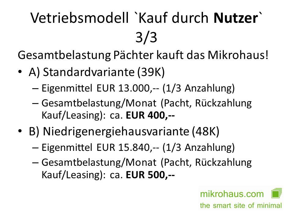 Vetriebsmodell `Kauf durch Nutzer` 3/3 Gesamtbelastung Pächter kauft das Mikrohaus! A) Standardvariante (39K) – Eigenmittel EUR 13.000,-- (1/3 Anzahlu