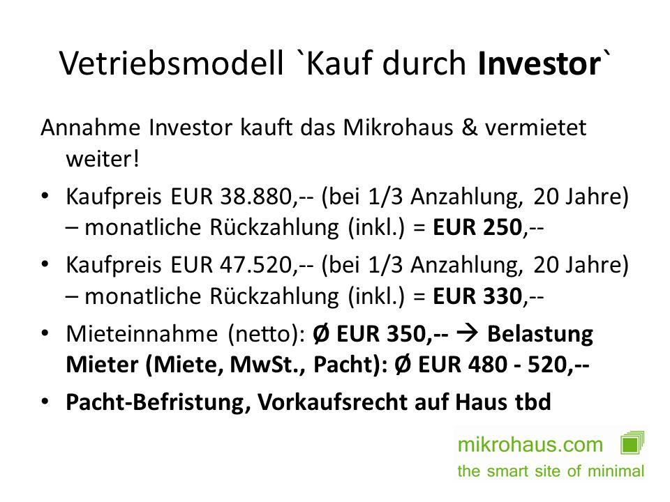 Vetriebsmodell `Kauf durch Investor` Annahme Investor kauft das Mikrohaus & vermietet weiter! Kaufpreis EUR 38.880,-- (bei 1/3 Anzahlung, 20 Jahre) –