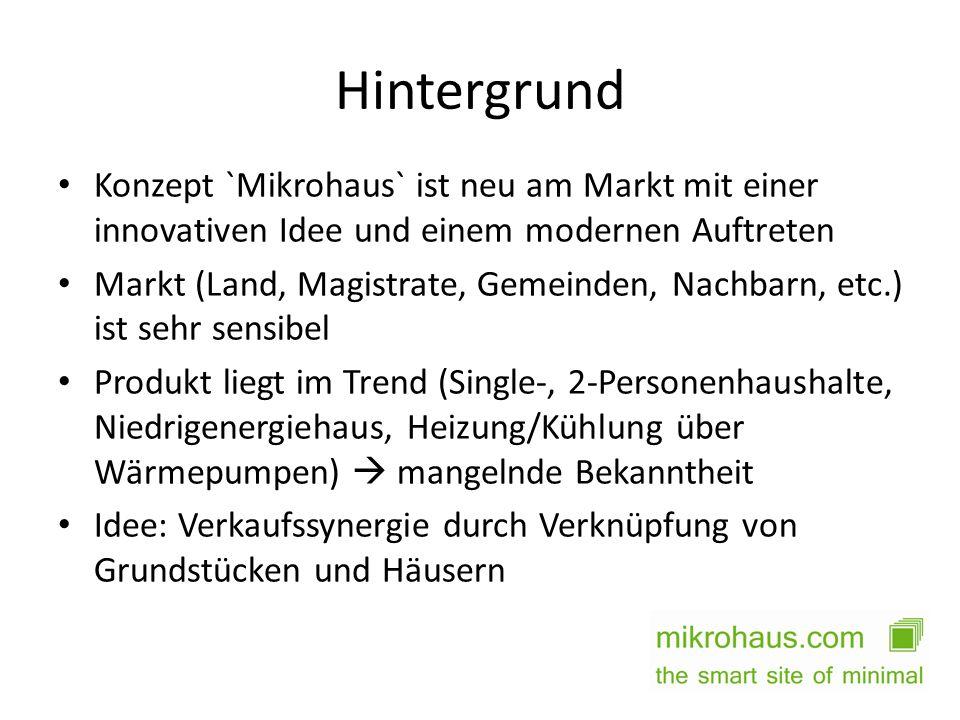 Hintergrund Konzept `Mikrohaus` ist neu am Markt mit einer innovativen Idee und einem modernen Auftreten Markt (Land, Magistrate, Gemeinden, Nachbarn,