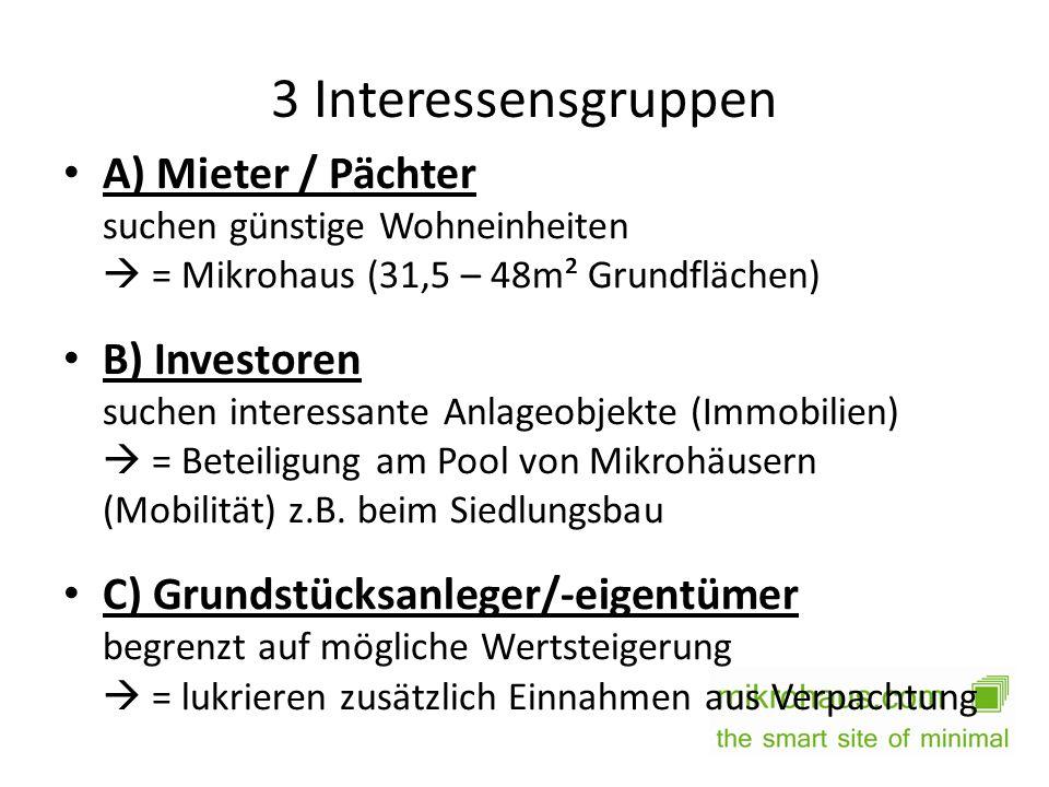 3 Interessensgruppen A) Mieter / Pächter suchen günstige Wohneinheiten = Mikrohaus (31,5 – 48m² Grundflächen) B) Investoren suchen interessante Anlage