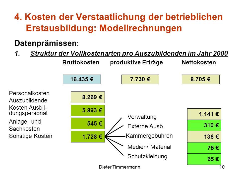 Dieter Timmermann10 Datenprämissen : 1.Struktur der Vollkostenarten pro Auszubildenden im Jahr 2000 Bruttokostenproduktive ErträgeNettokosten 4. Koste
