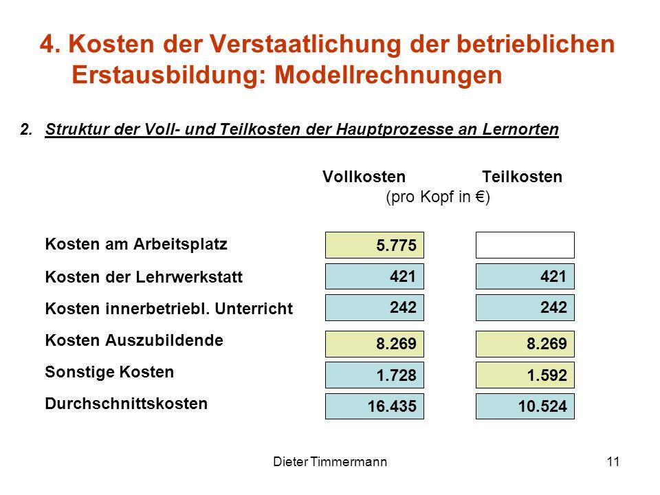 Dieter Timmermann11 2.Struktur der Voll- und Teilkosten der Hauptprozesse an Lernorten Vollkosten Teilkosten (pro Kopf in ) Kosten am Arbeitsplatz Kos