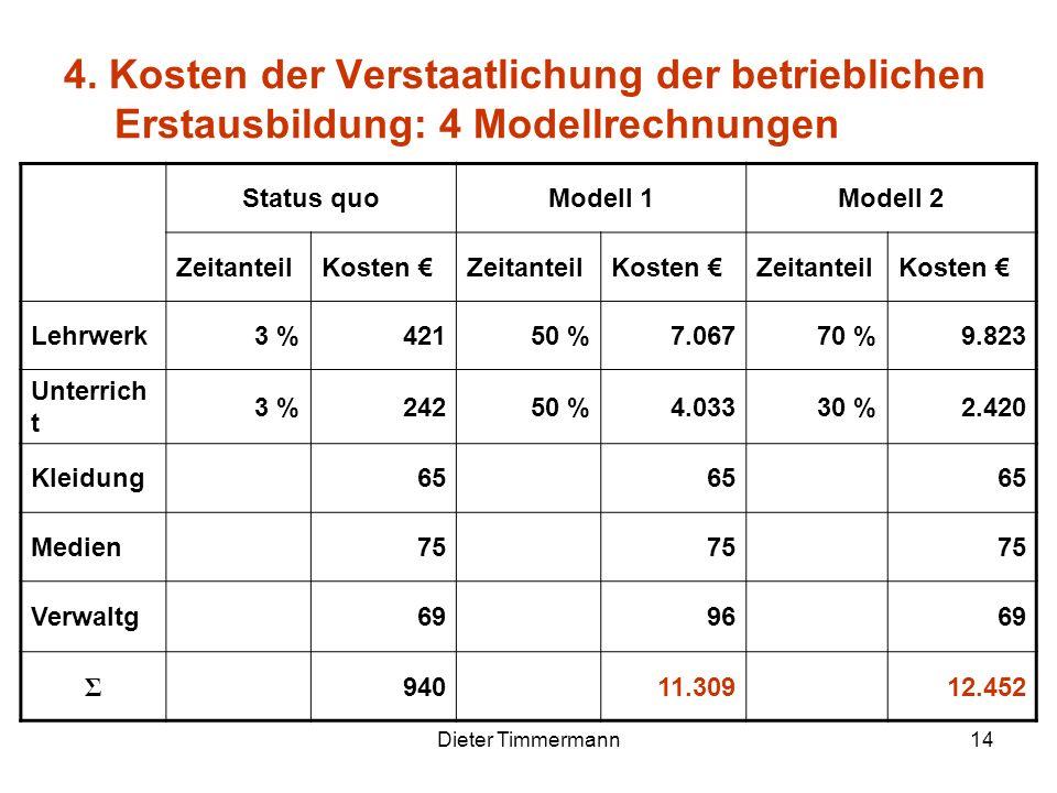 Dieter Timmermann14 4. Kosten der Verstaatlichung der betrieblichen Erstausbildung: 4 Modellrechnungen Status quoModell 1Modell 2 ZeitanteilKosten Zei