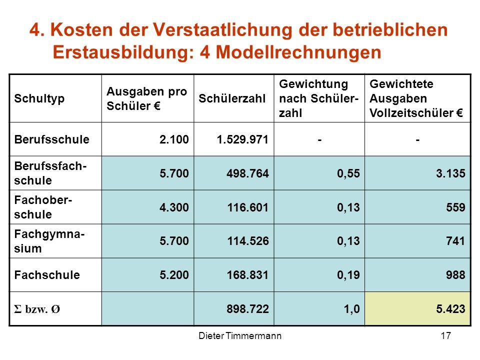 Dieter Timmermann17 4. Kosten der Verstaatlichung der betrieblichen Erstausbildung: 4 Modellrechnungen Schultyp Ausgaben pro Schüler Schülerzahl Gewic