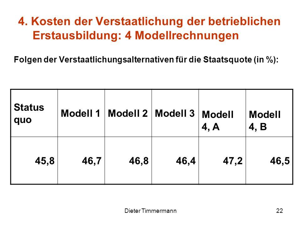 Dieter Timmermann22 4. Kosten der Verstaatlichung der betrieblichen Erstausbildung: 4 Modellrechnungen Folgen der Verstaatlichungsalternativen für die
