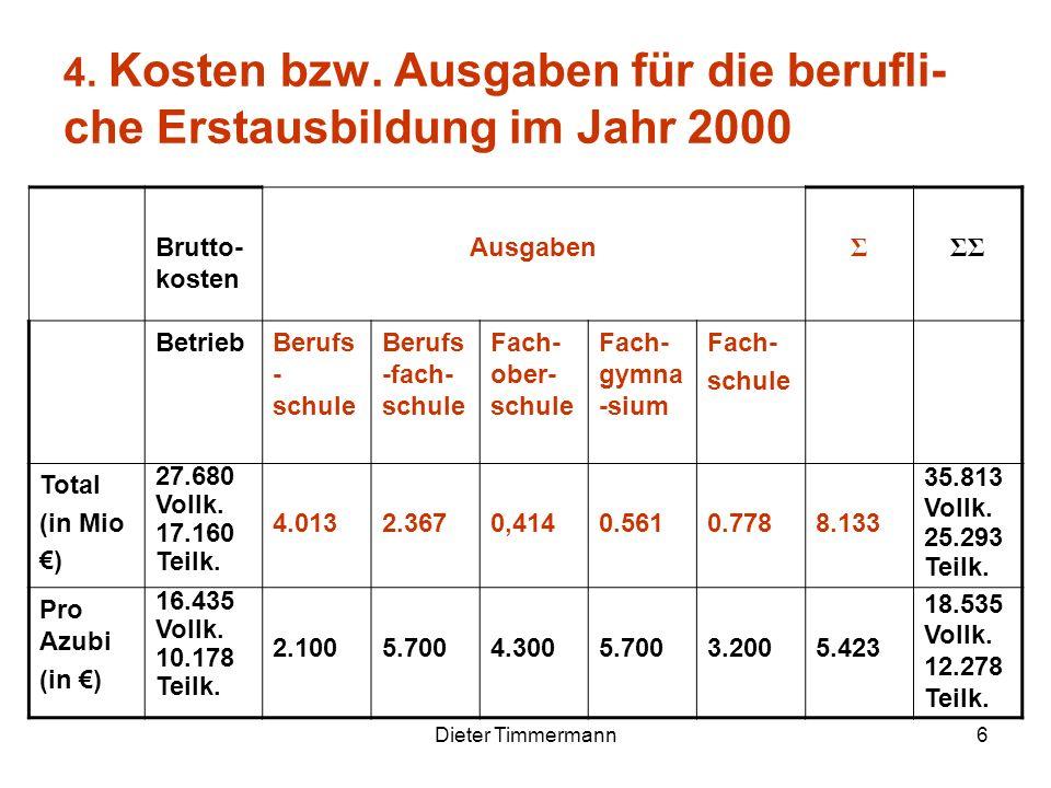Dieter Timmermann6 4. Kosten bzw. Ausgaben für die berufli- che Erstausbildung im Jahr 2000 Brutto- kosten Ausgaben ΣΣΣ BetriebBerufs - schule Berufs