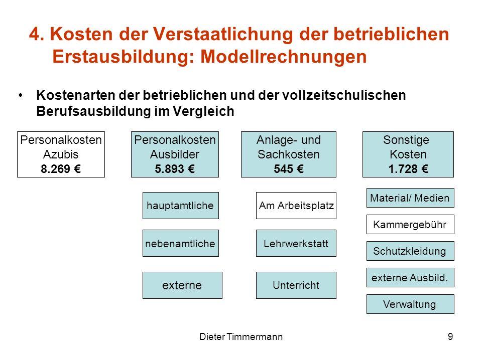 Dieter Timmermann9 Kostenarten der betrieblichen und der vollzeitschulischen Berufsausbildung im Vergleich 4. Kosten der Verstaatlichung der betriebli