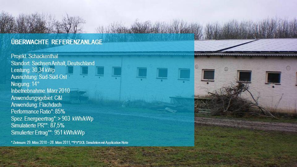 ÜBERWACHTE REFERENZANLAGE Projekt: Schackenthal Standort: Sachsen Anhalt, Deutschland Leistung: 30,34 kWp Ausrichtung: Süd-Süd-Ost Neigung: 14° Inbetriebnahme: März 2010 Anwendungsgebiet: C&I Anwendung: Flachdach Performance Ratio*: 85% Spez.