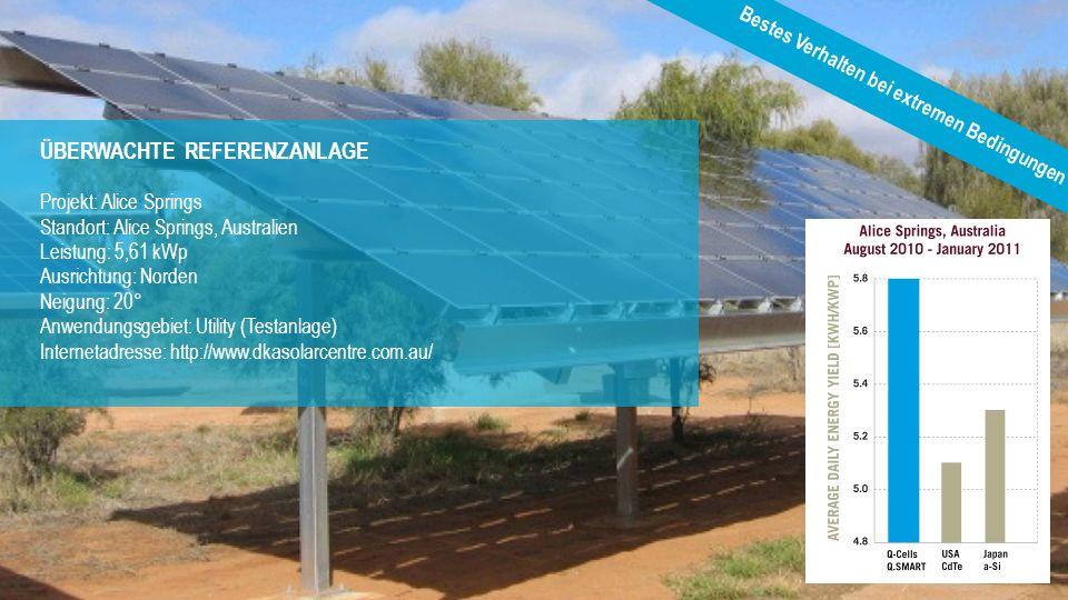ÜBERWACHTE REFERENZANLAGE Projekt: Alice Springs Standort: Alice Springs, Australien Leistung: 5,61 kWp Ausrichtung: Norden Neigung: 20° Anwendungsgebiet: Utility (Testanlage) Internetadresse: http://www.dkasolarcentre.com.au/ Bestes Verhalten bei extremen Bedingungen