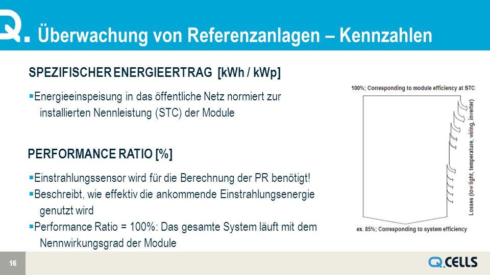 Überwachung von Referenzanlagen – Kennzahlen 16 SPEZIFISCHER ENERGIEERTRAG [kWh / kWp] Energieeinspeisung in das öffentliche Netz normiert zur installierten Nennleistung (STC) der Module PERFORMANCE RATIO [%] Einstrahlungssensor wird für die Berechnung der PR benötigt.