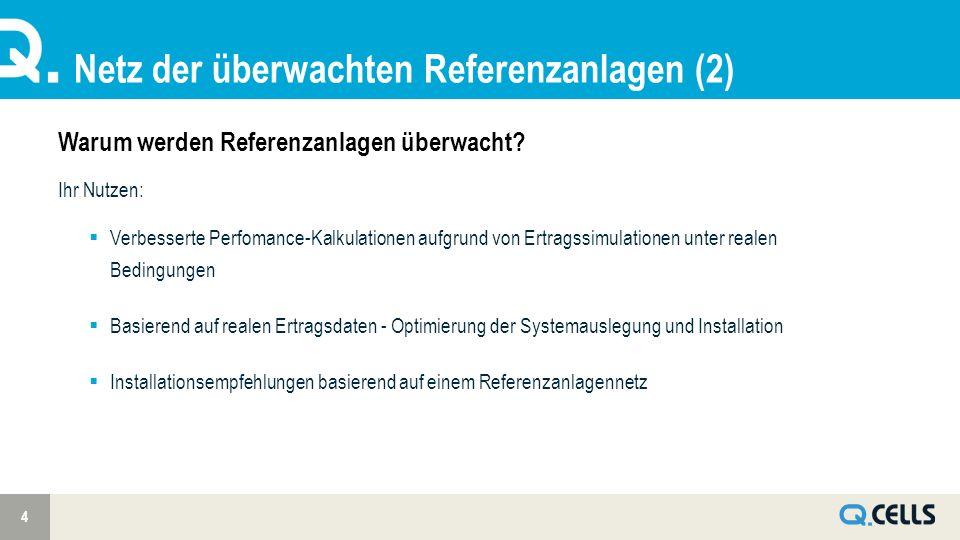 Netz der überwachten Referenzanlagen (2) 4 Warum werden Referenzanlagen überwacht.