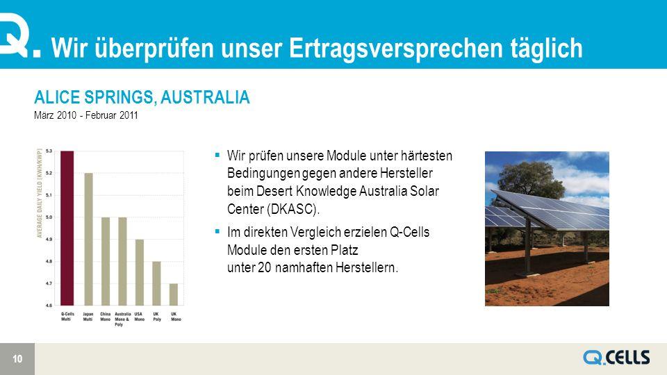 Wir überprüfen unser Ertragsversprechen täglich 10 ALICE SPRINGS, AUSTRALIA März 2010 - Februar 2011 Wir prüfen unsere Module unter härtesten Bedingungen gegen andere Hersteller beim Desert Knowledge Australia Solar Center (DKASC).