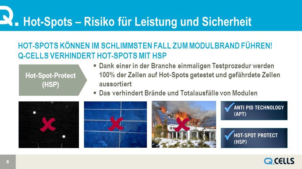 Hot-Spots – Risiko für Leistung und Sicherheit 6 HOT-SPOTS KÖNNEN IM SCHLIMMSTEN FALL ZUM MODULBRAND FÜHREN.