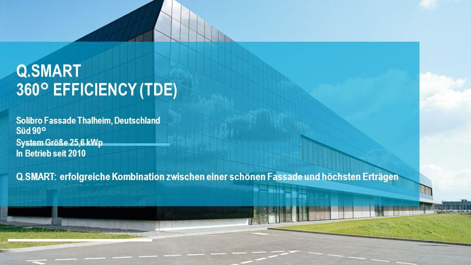Q.SMART 360° EFFICIENCY (TDE) Solibro Fassade Thalheim, Deutschland Süd 90° System Größe 25,6 kWp In Betrieb seit 2010 Q.SMART: erfolgreiche Kombinati