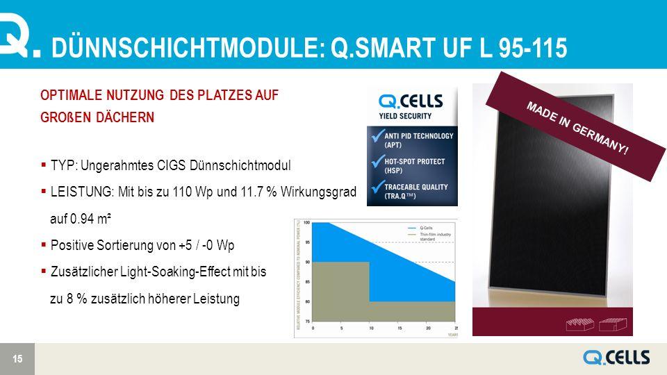 DÜNNSCHICHTMODULE: Q.SMART UF L 95-115 15 MADE IN GERMANY! OPTIMALE NUTZUNG DES PLATZES AUF GROßEN DÄCHERN TYP: Ungerahmtes CIGS Dünnschichtmodul LEIS