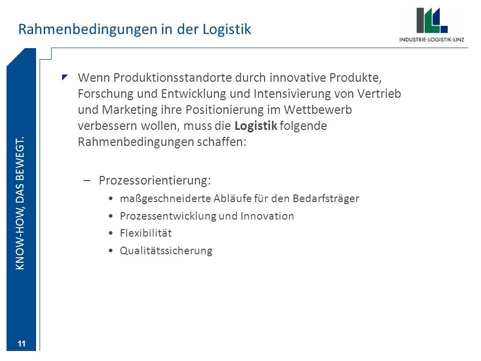 KNOW-HOW DAS BEWEGT. KNOW-HOW, DAS BEWEGT. 11 Rahmenbedingungen in der Logistik Wenn Produktionsstandorte durch innovative Produkte, Forschung und Ent