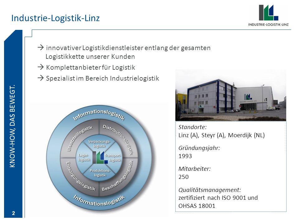 KNOW-HOW DAS BEWEGT. KNOW-HOW, DAS BEWEGT. 2 innovativer Logistikdienstleister entlang der gesamten Logistikkette unserer Kunden Komplettanbieter für