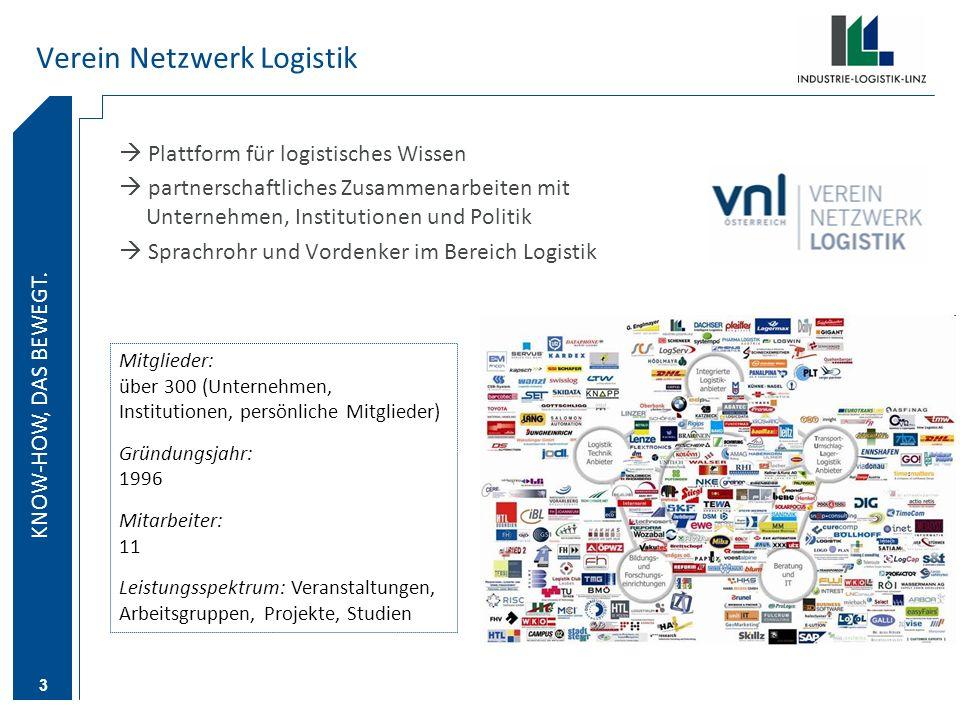 KNOW-HOW DAS BEWEGT. KNOW-HOW, DAS BEWEGT. 3 Verein Netzwerk Logistik Plattform für logistisches Wissen partnerschaftliches Zusammenarbeiten mit Unter
