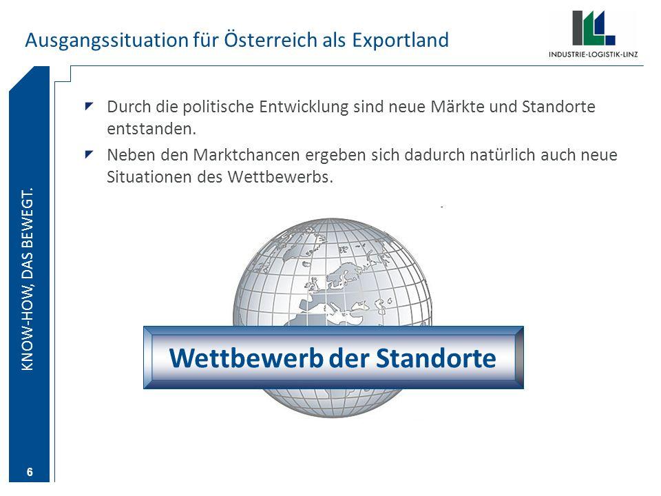 KNOW-HOW DAS BEWEGT. KNOW-HOW, DAS BEWEGT. 6 Ausgangssituation für Österreich als Exportland Durch die politische Entwicklung sind neue Märkte und Sta