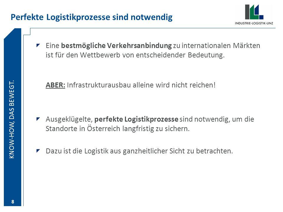 KNOW-HOW DAS BEWEGT. KNOW-HOW, DAS BEWEGT. 8 Perfekte Logistikprozesse sind notwendig Eine bestmögliche Verkehrsanbindung zu internationalen Märkten i