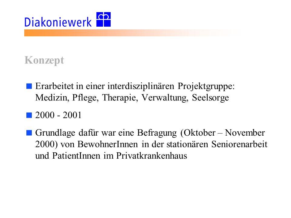 Konzept Erarbeitet in einer interdisziplinären Projektgruppe: Medizin, Pflege, Therapie, Verwaltung, Seelsorge 2000 - 2001 Grundlage dafür war eine Be