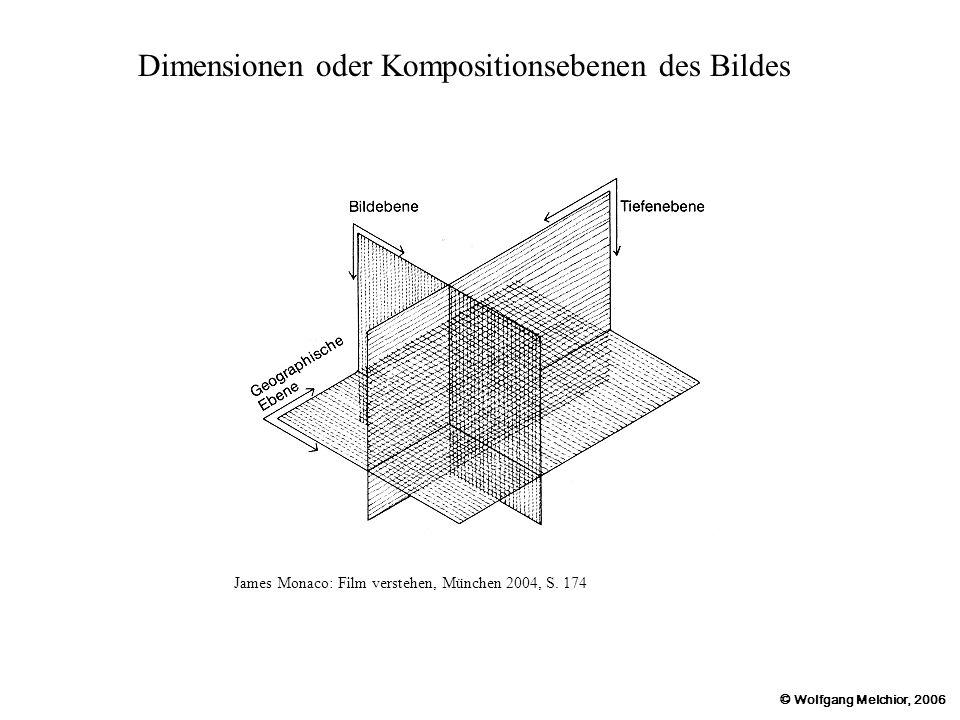 © Wolfgang Melchior, 2006 James Monaco: Film verstehen, München 2004, S. 174 Dimensionen oder Kompositionsebenen des Bildes
