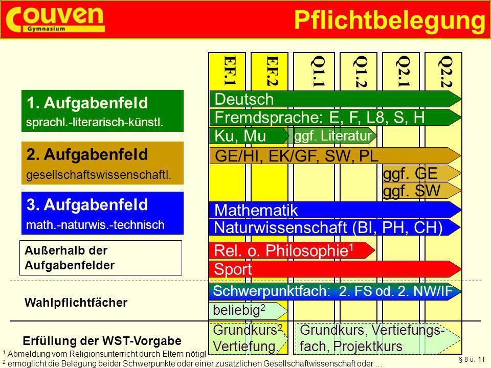 EF.1EF.2Q1.1Q1.2Q2.1Q2.2 Deutsch Fremdsprache: E, F, L8, S, H GE/HI, EK/GF, SW, PL Mathematik ggf. GE 1. Aufgabenfeld sprachl.-literarisch-künstl. 2.