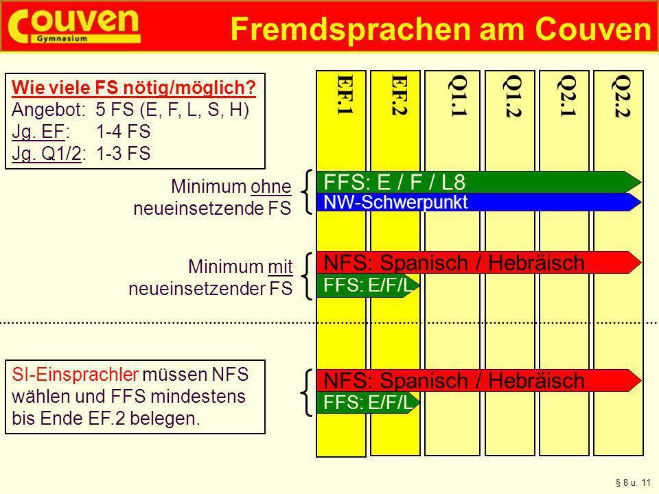 EF.1EF.2Q1.1Q1.2Q2.1Q2.2 FFS: E / F / L8 NFS: Spanisch / Hebräisch Fremdsprachen am Couven NFS: Spanisch / Hebräisch FFS: E/F/L § 8 u. 11 Wie viele FS