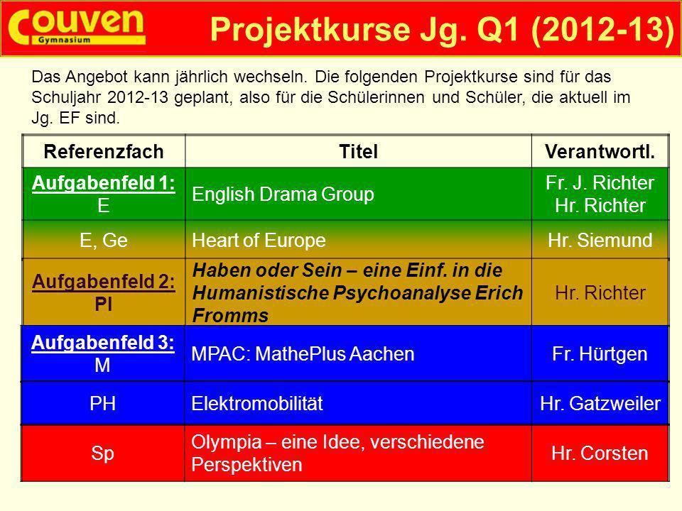 Projektkurse Jg. Q1 (2012-13) ReferenzfachTitelVerantwortl. Aufgabenfeld 1: E English Drama Group Fr. J. Richter Hr. Richter E, GeHeart of EuropeHr. S