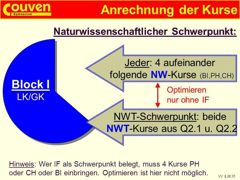 Anrechnung der Kurse VV § 28.31 Naturwissenschaftlicher Schwerpunkt: Block I LK/GK Jeder: 4 aufeinander folgende NW-Kurse (BI,PH,CH) NWT-Schwerpunkt: